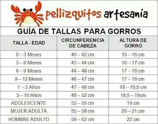 TABLAS DE MEDIDAS Y SÍMBOLOS DE CROCHET EN TODOS LOS TAMAÑOS, EDAD Y SEXO IMÁGENES GRATIS