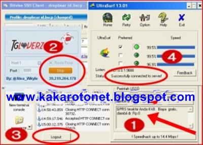 Injek Telkomsel 2014
