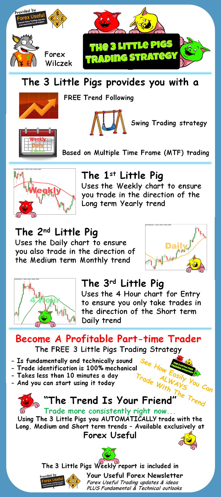 Trading strategy vs. trading plan