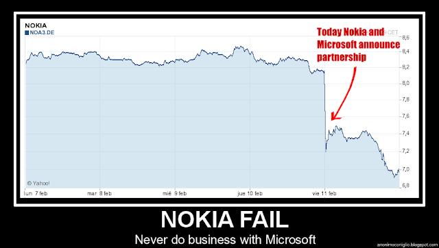 nokia-microsoft-epic-fail