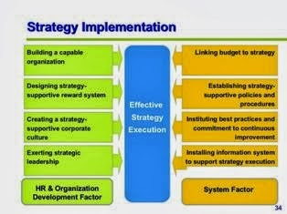 Strategic Planning For Managers PPT Slide 3