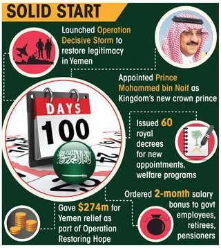 Saudi Arabia Executions Will 2015 Be A Record-Breaking Year?
