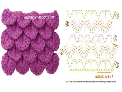 Punto escama o cocodrilo con gráficos de Tejiendo Perú tejido recto