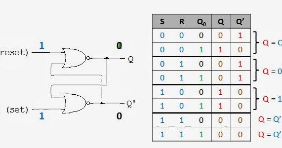 fungsi kapasitor rangkaian elektronika - 28 images