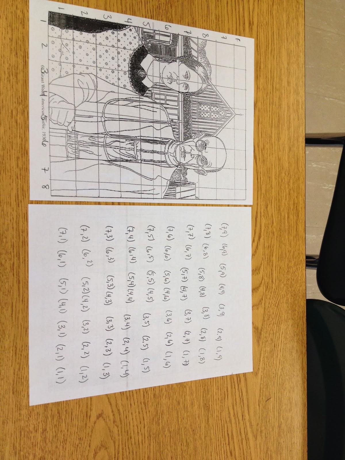 Middle School Math Man: Math is Everywhere (A First-Week Math ...