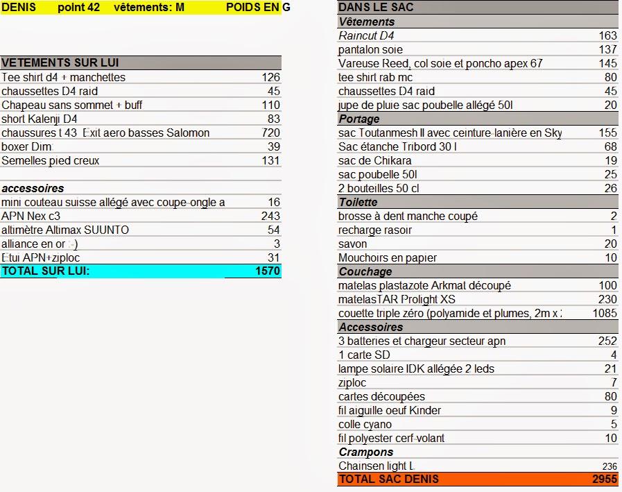 liste+Denis.bmp