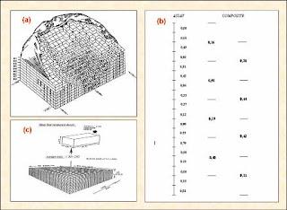 Blok model dan basis data komputer