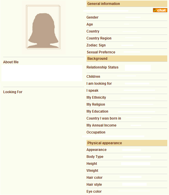 Online dating bio how to fill it out right