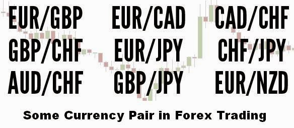 some pair currency in forex trading