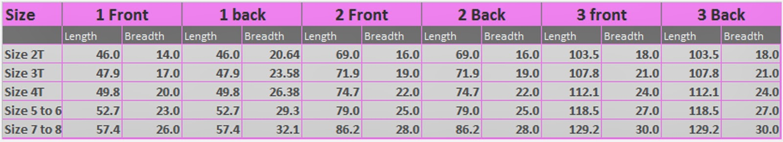 Fabric cutting measurements for dress