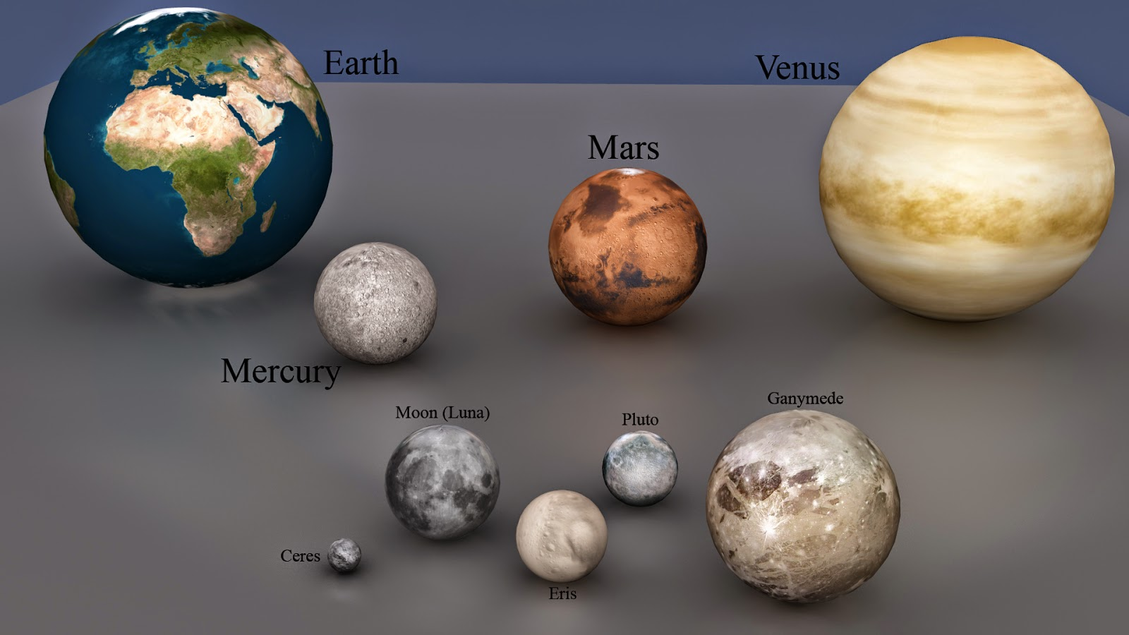 What Is A Dwarf Planet ?
