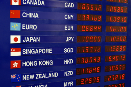 Forex market exchange rates