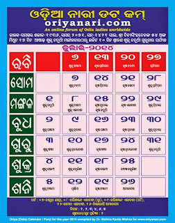 2014 Odia calendar, month july