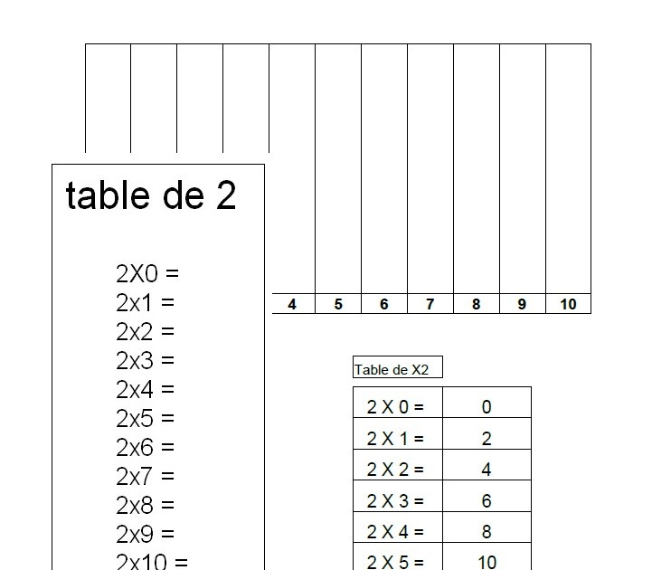 Apprendre la table des x2 on fait l 39 cole la maison for Apprendre la table de 6