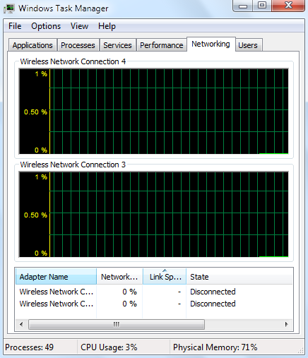 Task Manager - Networking