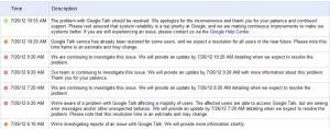 """El servicio de mensajería instantánea Google Talk sufió un """"apagón"""" que afectó a la mayoría de sus usuarios, según informó hoy la compañía del buscador. En horas de la mañana a través de una web dispuesta por Google para ir informando sobre el status de la falla, se informó que el servicio comienza a restituirse."""