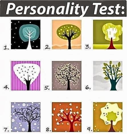 Personaliti Test