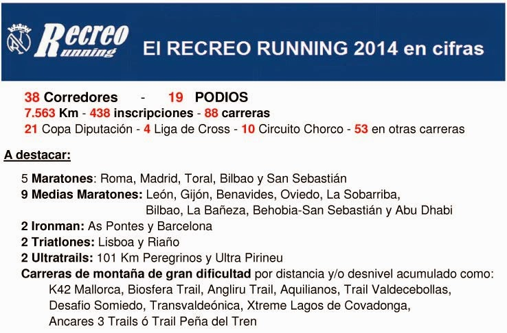recreo running