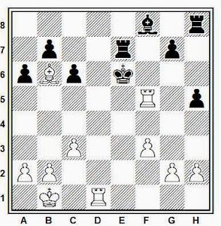 El cambio en ajedrez