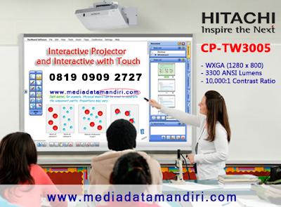 Projector Interaktive