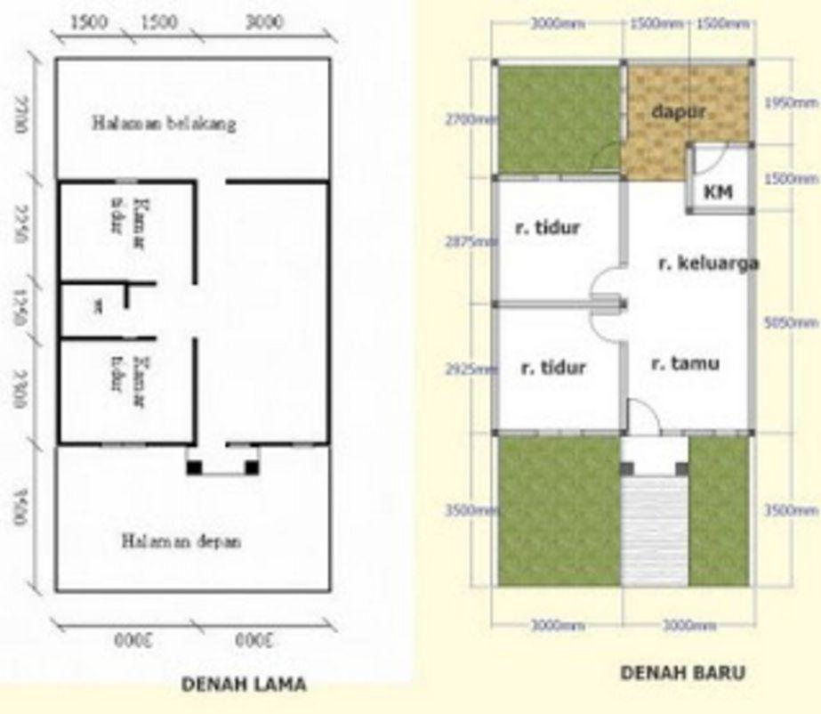 bentuk denah type 36 2 kamar sederhana populer
