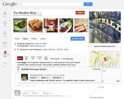 sitios recomendados google plus