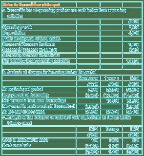 payday loans shreveport Cash Call