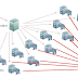 Sistema Atlas registra crescimento de ataques DDoS