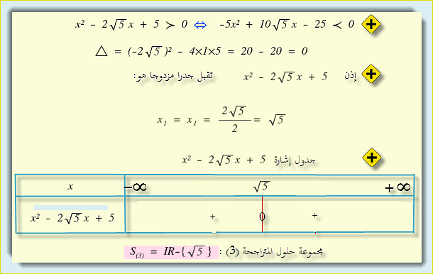 المعادلات والمتراجحات من الدرجة الثانية %D8%A83.png