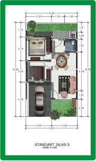 denah rumah type 36 coretan properti dunia wirausaha