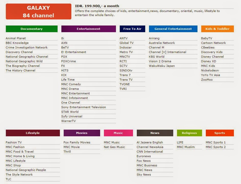 Paket berlangganan indovision Galaxy