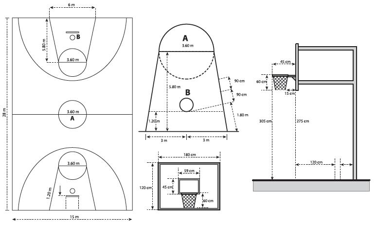Gambar Ukuran Lapangan Basket dan Ringnya!