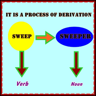 Derivation Process, Semantic, Material Semantic