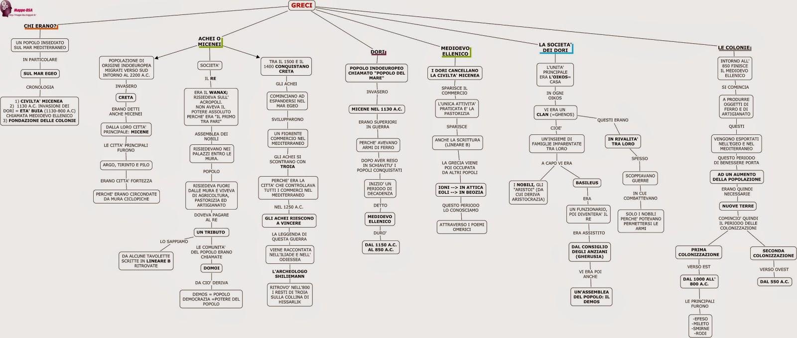 mappa schema dsa storia greci popolo