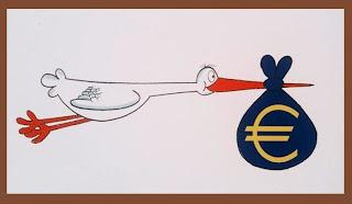 B+R, dofinansowanie unijne,