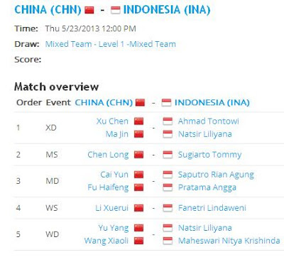 Susunan pemain Indonesia vs China - Sudirman Cup 2013