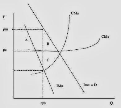 ejercicios de economia de la empresa: