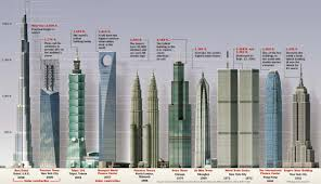 5 tallest buildings