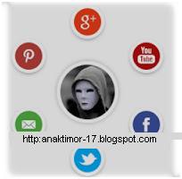 Cara Pasang Widget Sosial Rounded Slide Hover di Blog