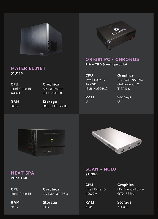 Steam Machines, Valve, support for Steam Machines, new tech,
