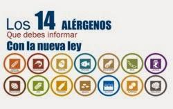 Identificación de alérgenos