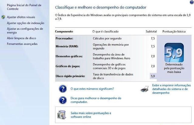 Classifique e melhore o desempenho do computador