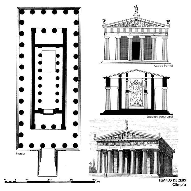 Locos por el Arte: Comentario: Templo de Zeus en Olimpia
