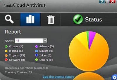 Download Panda Cloud Antivirus 2.3.0 Full Version