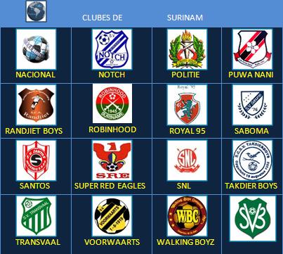 Fondo de pantalla en 3D de equipos del Fútbol Colombiano