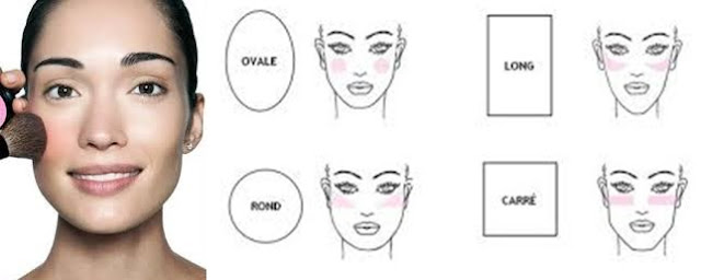 La forma más sencilla de modificar visualmente la forma del óvalo facial es mediante la aplicación del colorete