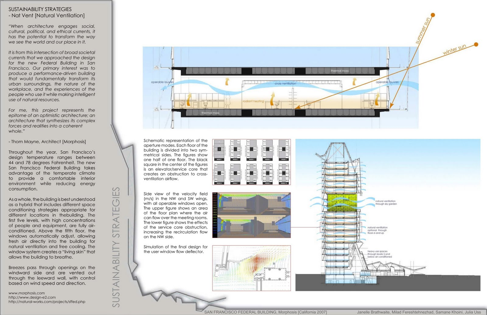 Sf Federal Building Plan