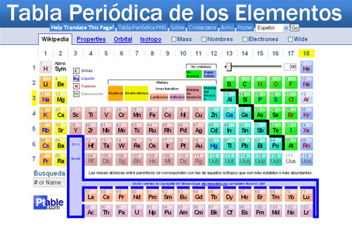 Tabla peridica y la explicacin de como est estructurada fisica tabla peridica y la explicacin de como est estructurada publicado 25th april 2012 por fisica y quimica urtaz Gallery