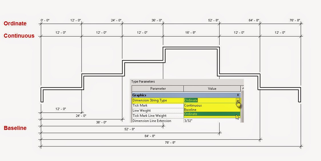 Revit oped dimension style type for Type architecture