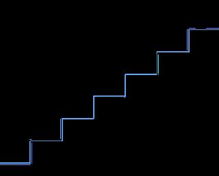 Las notas musicales la academia de m sica online for Escala o escalera